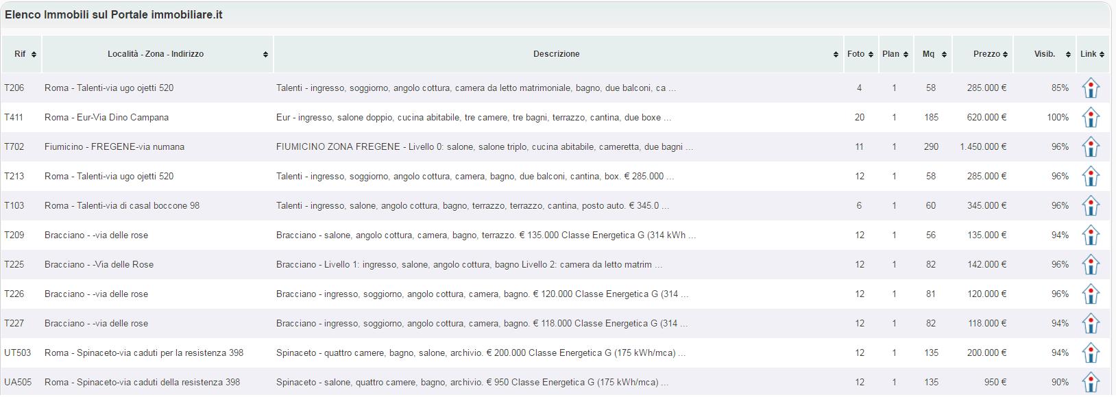 elenco_portale